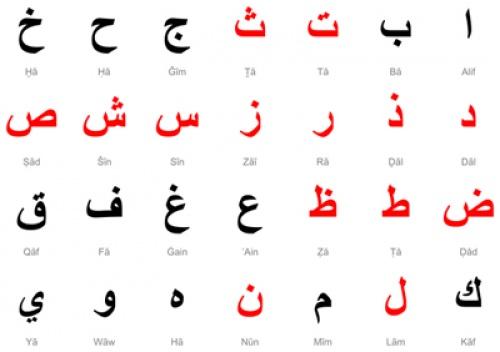 османски език азбука